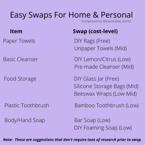 List of easy swaps for home and personal care